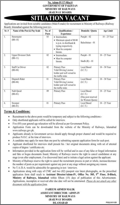 Jobs Available in Pakistan Railway Ministry of Railway