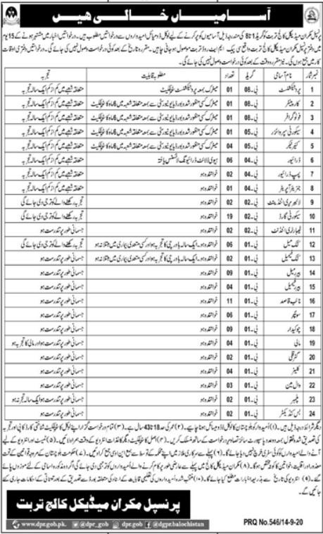 Jobs Opportunities in Mukran Medical College Turbat