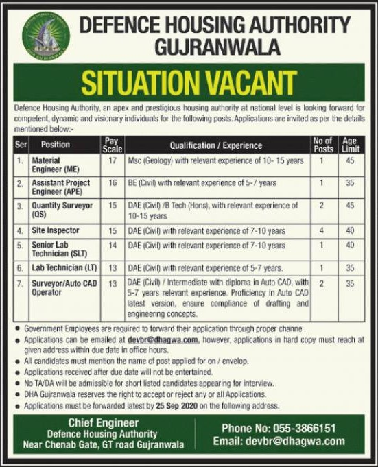 Situation Vacant - Defence Housing Authority Gujranwala