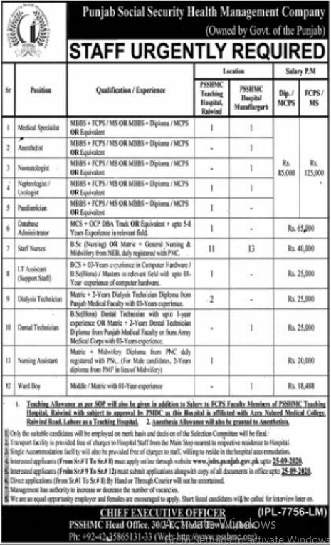 Staff Required - Punjab Social Secuirity Health Mnagament Company