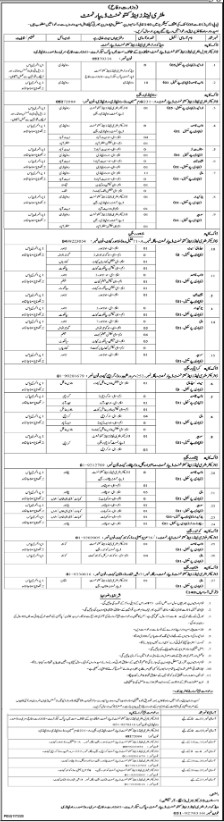 military land and cantonment department jobs