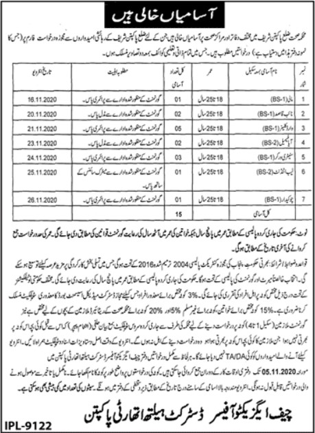 Job Available in District Health Authority Pakpatan 2020