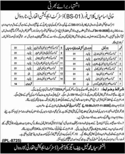 Jobs Available in District Education Authority Norowal