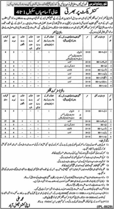 Jobs Opportunities in Deputy Commissioner Office Faisalabad