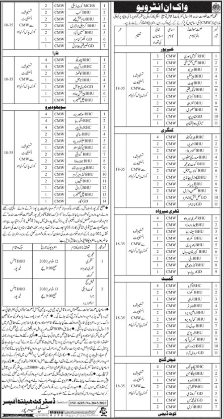 Jobs Opportunities in District Health Authority Khairpur
