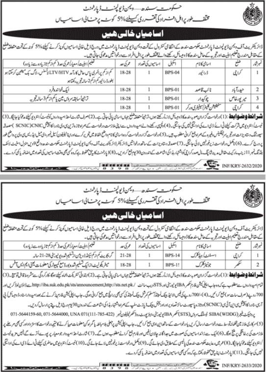Jobs Opportunities in Women Development Department Sindh