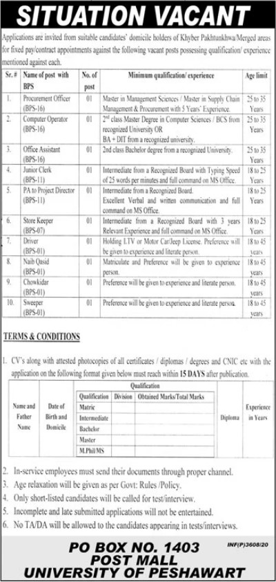 Situation Vacant in University of Peshawar - Computer Operator
