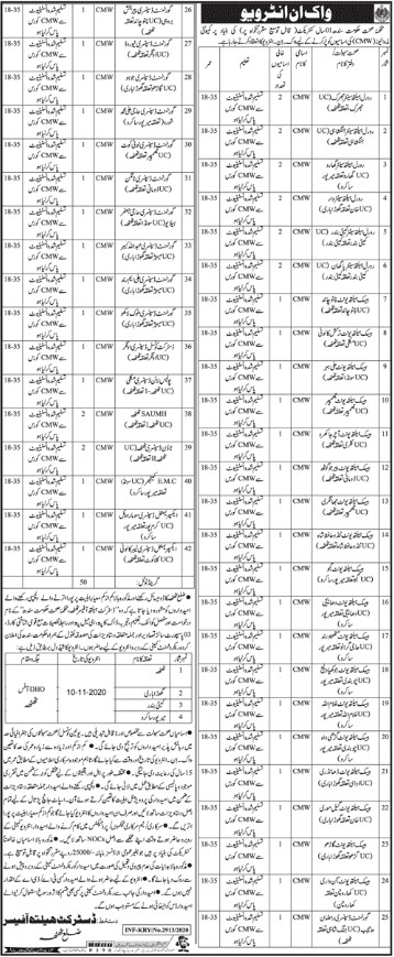Walk in Interview in Health Department Government of Sindh
