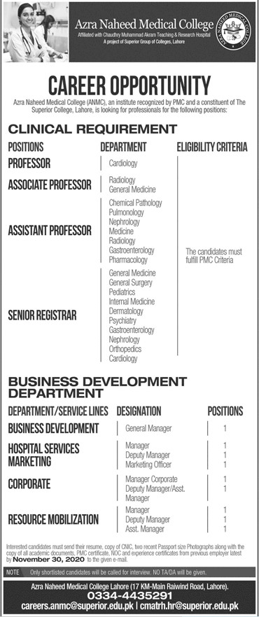 Career Opportunities in Azra Naheed Medical College Lahore