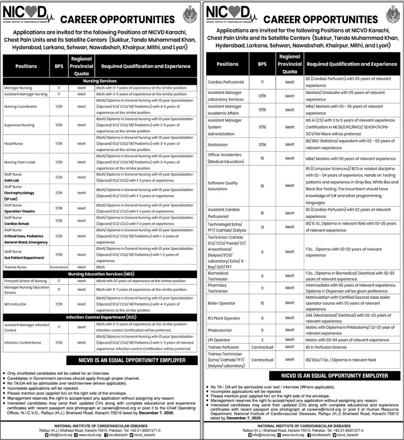 Career Opportunities in NICOD Karachi Chest Pain Units