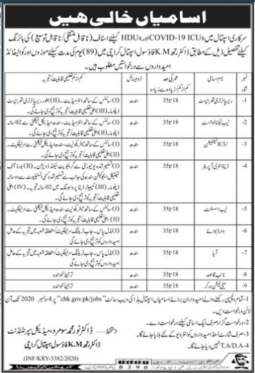 Hospital Jobs in Civil Hospital Karachi 2020
