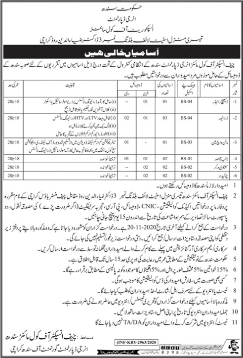 Job Opportunities in Energy Department Government of Sindh