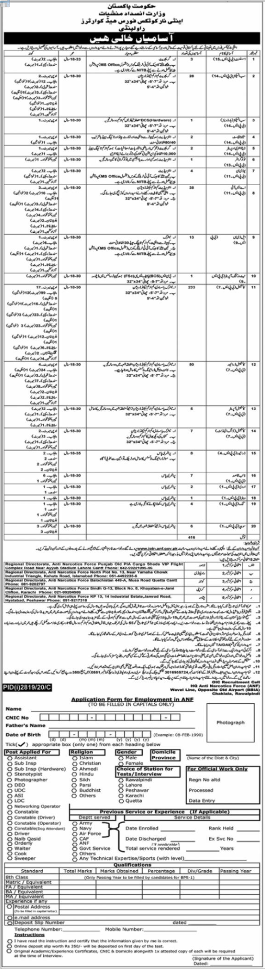Jobs Opportunities in Anti Narcotics Force ANF Rawalpindi 2020