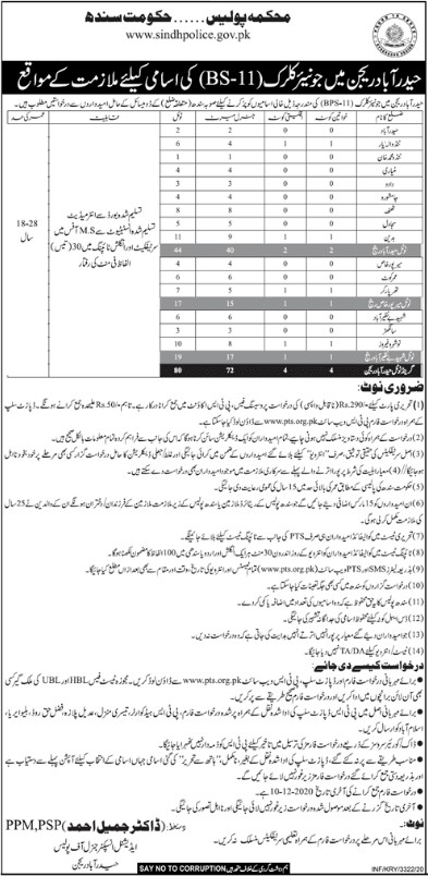 Junior Clerk Jobs in Police Department Hyderabad