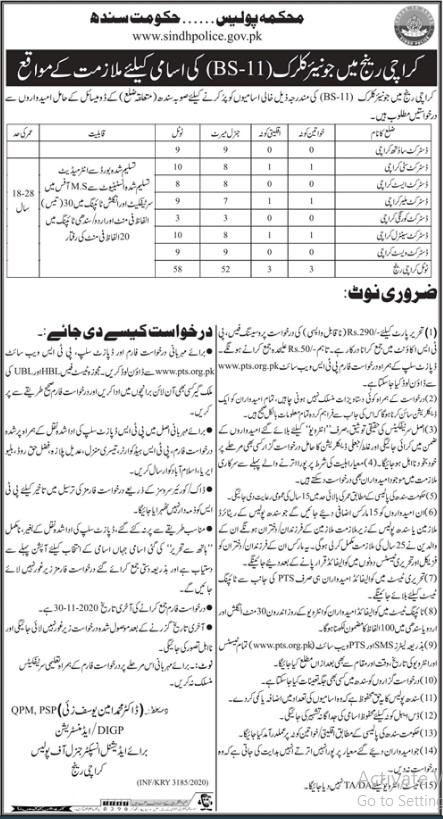 Junior Clerk Jobs in Police Department Karachi Range Sindh