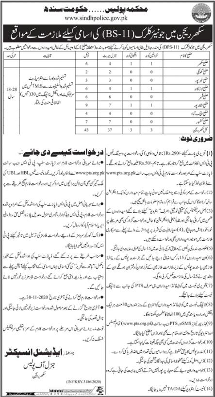 Junior Clerk Jobs in Police Department Sukkur Region Sindh