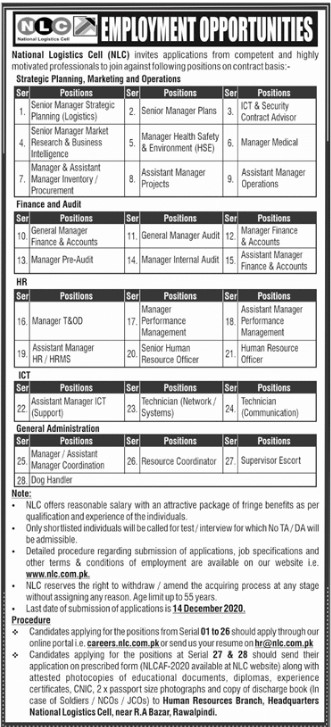 Manager Jobs in National Logistics Cell NLC Rawalpindi