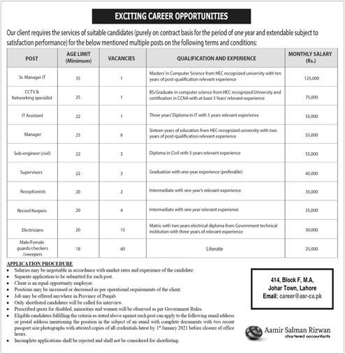 Exciting Career Opportunities in Johar Town Lahore