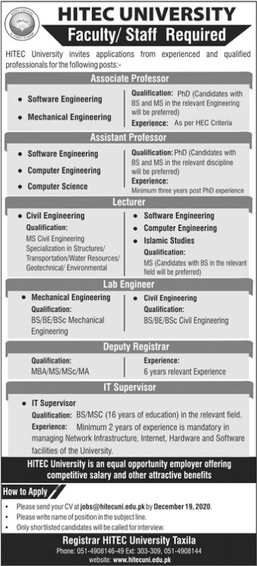 Faculty Staff Required in HITEC University Taxila