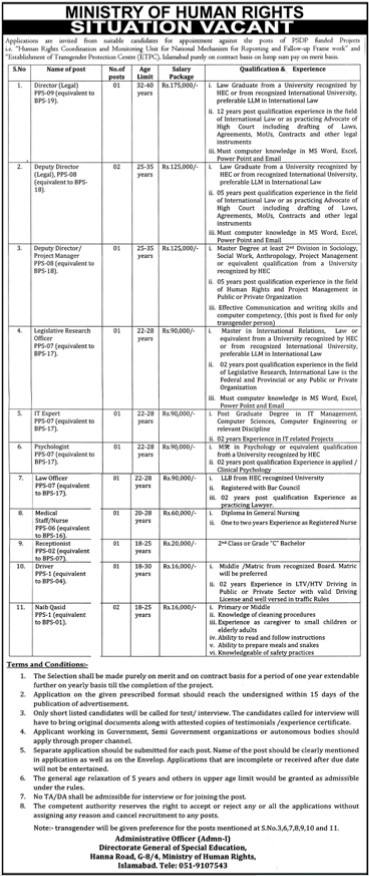 Government Jobs in Ministry of Human Rights Islamabad