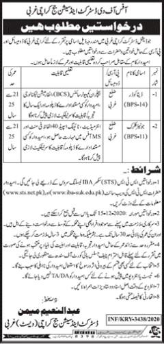 Junior Clerk Job in District and Session Judge Karachi