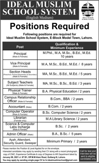 School Staff Required in Ideal Muslim School System Lahore