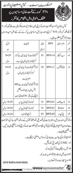 Sub Inspector, Junior Clerk Jobs in Karachi Sindh Government