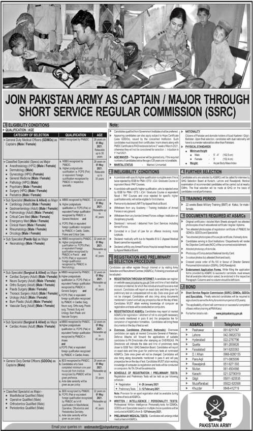 Join Pak Army as Captain/Major SSRC